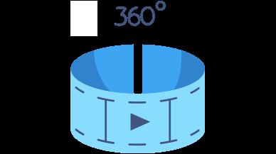 360°動画